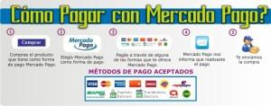 Mercado-Pago
